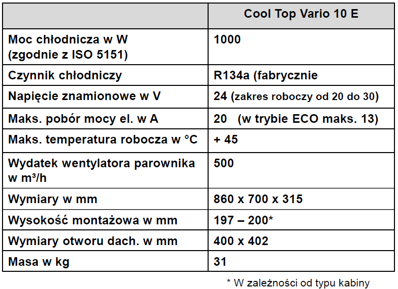 http://www.ogrzewania.pl/public/assets/vario-tabela.png